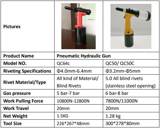 pneumatic hydraulic gun 3
