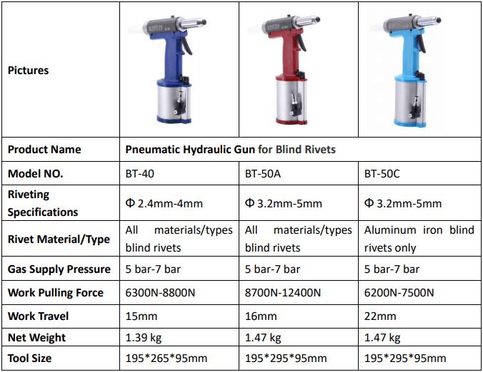pneumatic hydraulic gun